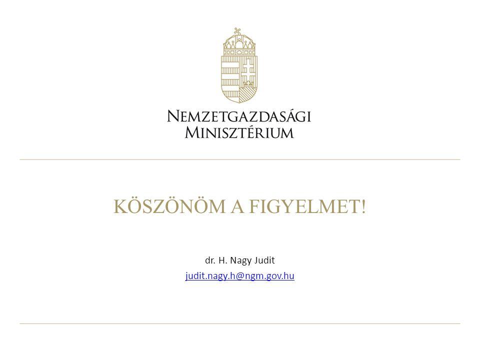 KÖSZÖNÖM A FIGYELMET! dr. H. Nagy Judit judit.nagy.h@ngm.gov.hu