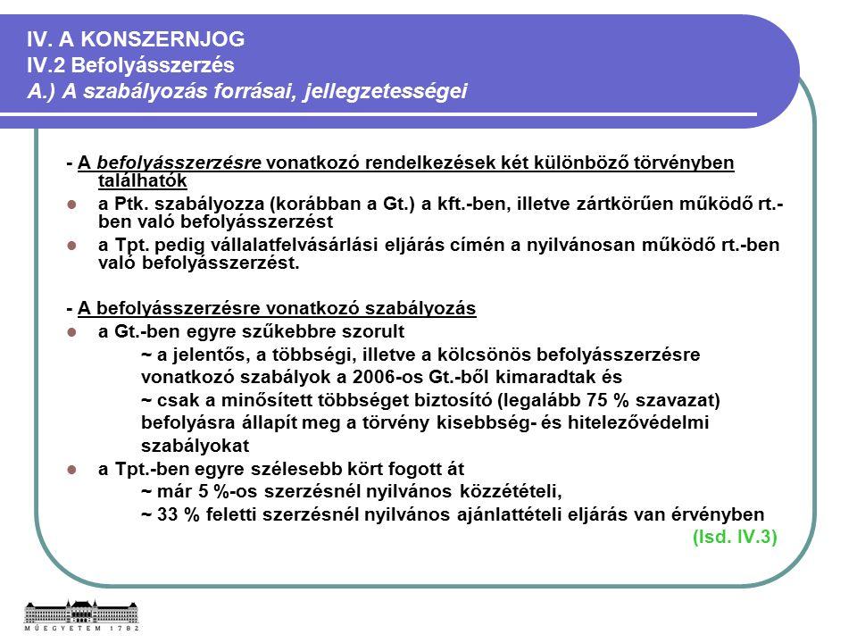 IV. A KONSZERNJOG IV.2 Befolyásszerzés A.) A szabályozás forrásai, jellegzetességei - A befolyásszerzésre vonatkozó rendelkezések két különböző törvén