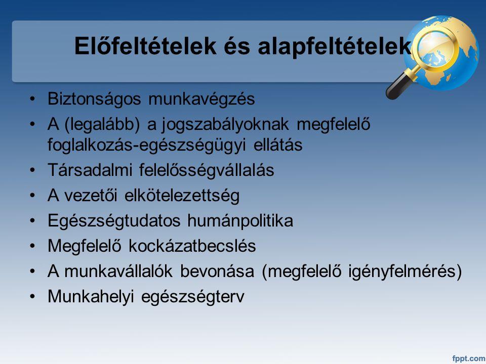 Előfeltételek és alapfeltételek Biztonságos munkavégzés A (legalább) a jogszabályoknak megfelelő foglalkozás-egészségügyi ellátás Társadalmi felelőssé