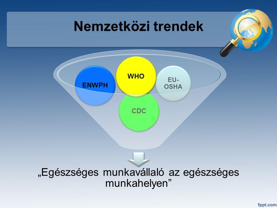 """Nemzetközi trendek """"Egészséges munkavállaló az egészséges munkahelyen"""" CDCENWPHWHO"""