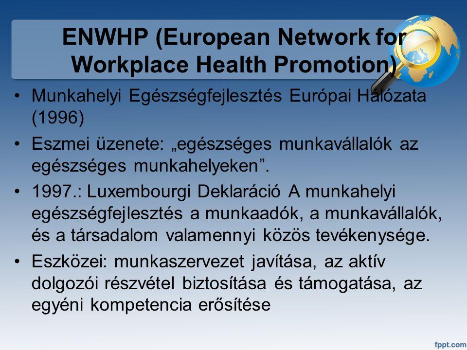 """ENWHP (European Network for Workplace Health Promotion) Munkahelyi Egészségfejlesztés Európai Hálózata (1996) Eszmei üzenete: """"egészséges munkavállalók az egészséges munkahelyeken ."""