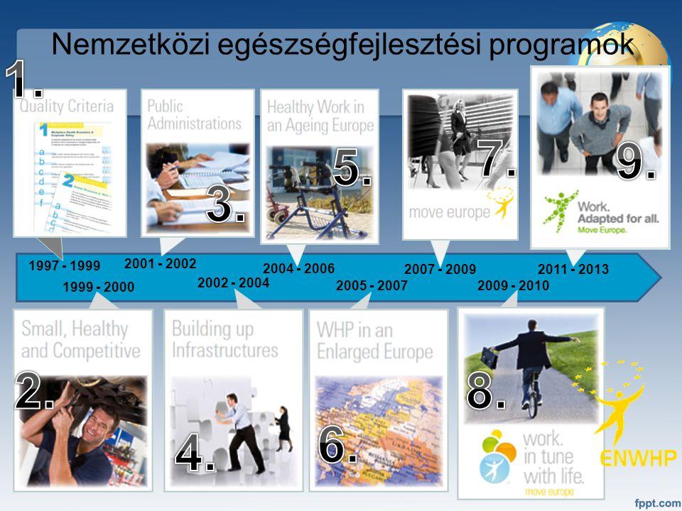 Nemzetközi egészségfejlesztési programok 1997 - 1999 2002 - 2004 2004 - 2006 2005 - 2007 2007 - 2009 Enter text here 1999 - 2000 2001 - 2002 Enter text here 2009 - 2010 2011 - 2013