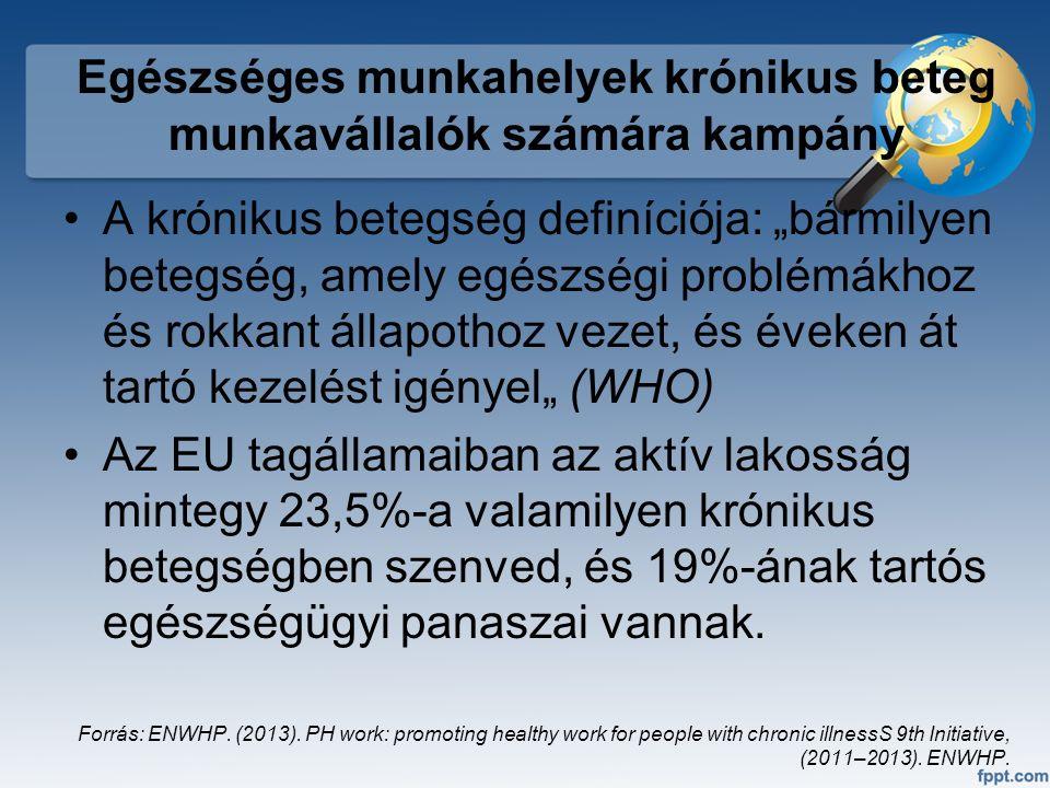"""Egészséges munkahelyek krónikus beteg munkavállalók számára kampány A krónikus betegség definíciója: """"bármilyen betegség, amely egészségi problémákhoz és rokkant állapothoz vezet, és éveken át tartó kezelést igényel"""" (WHO) Az EU tagállamaiban az aktív lakosság mintegy 23,5%-a valamilyen krónikus betegségben szenved, és 19%-ának tartós egészségügyi panaszai vannak."""