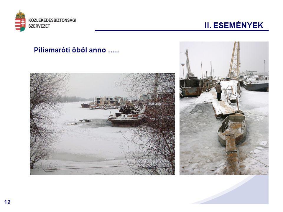 12 II. ESEMÉNYEK Pilismaróti öböl anno …..