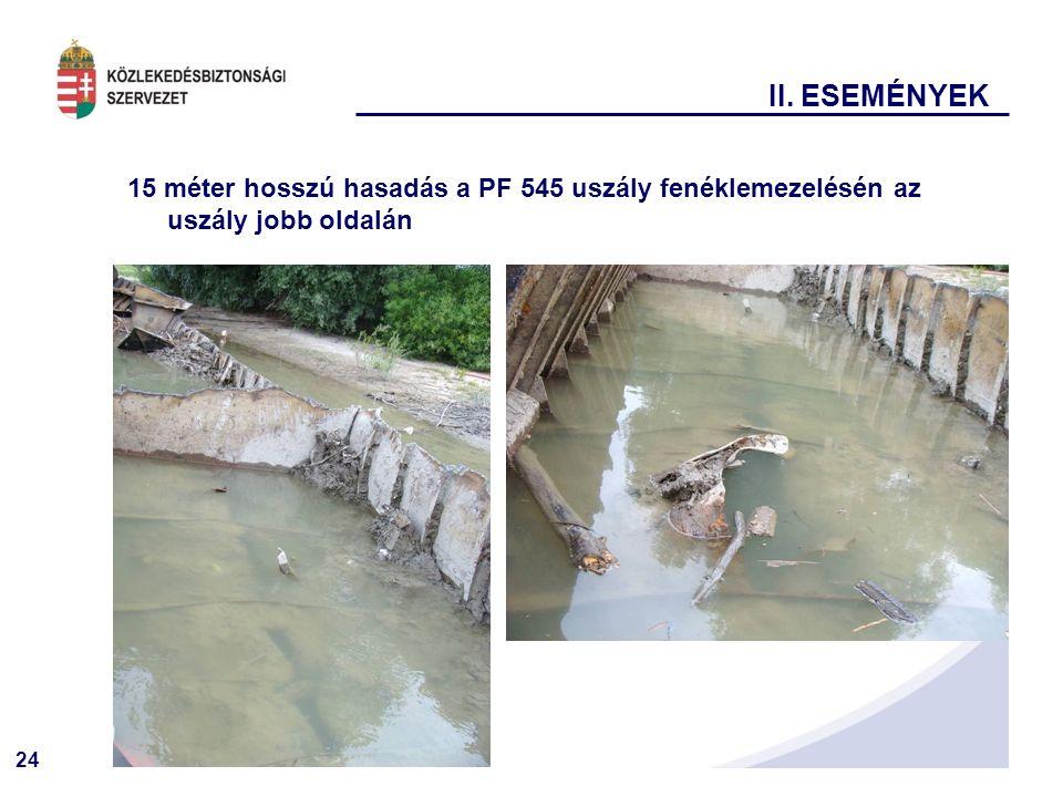 24 II. ESEMÉNYEK 15 méter hosszú hasadás a PF 545 uszály fenéklemezelésén az uszály jobb oldalán