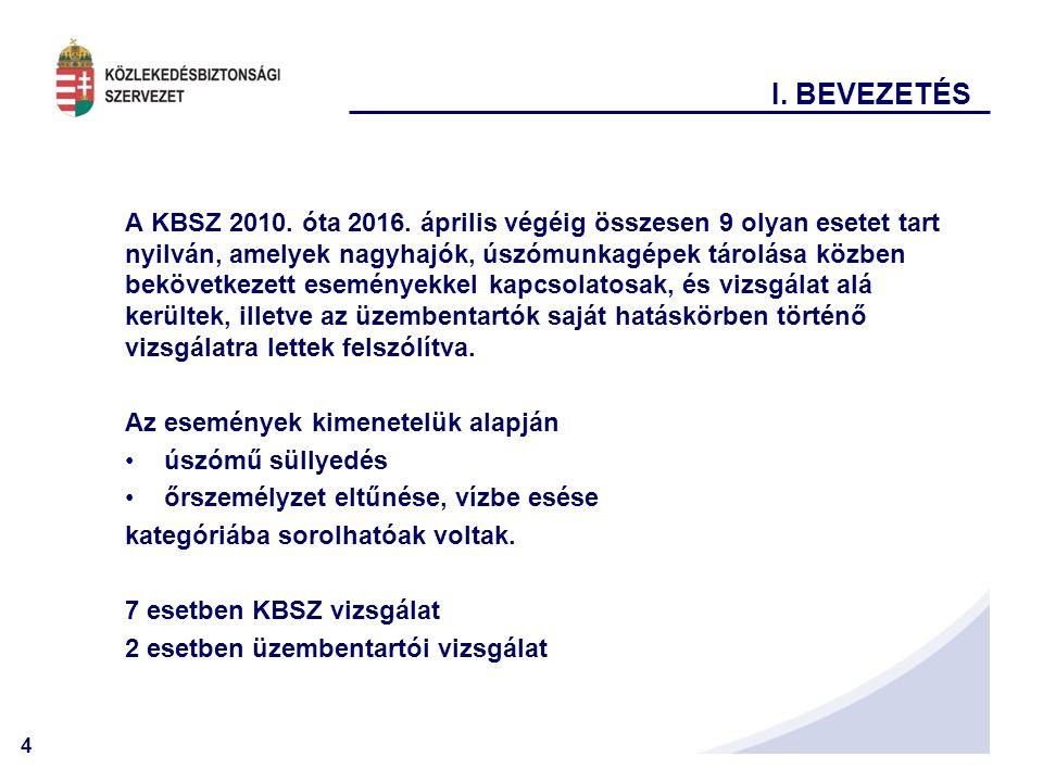 4 I.BEVEZETÉS A KBSZ 2010. óta 2016.