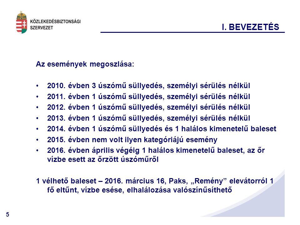 5 I.BEVEZETÉS Az események megoszlása: 2010.