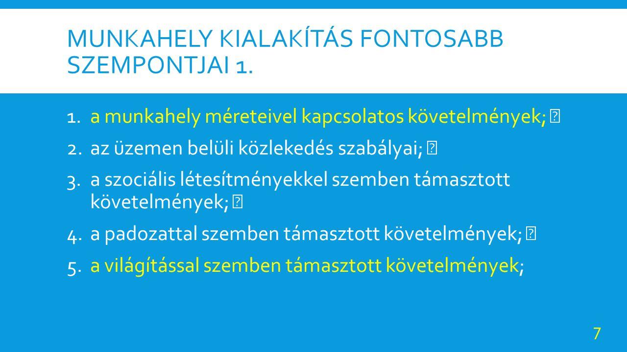 MUNKAHELY KIALAKÍTÁS FONTOSABB SZEMPONTJAI 2.