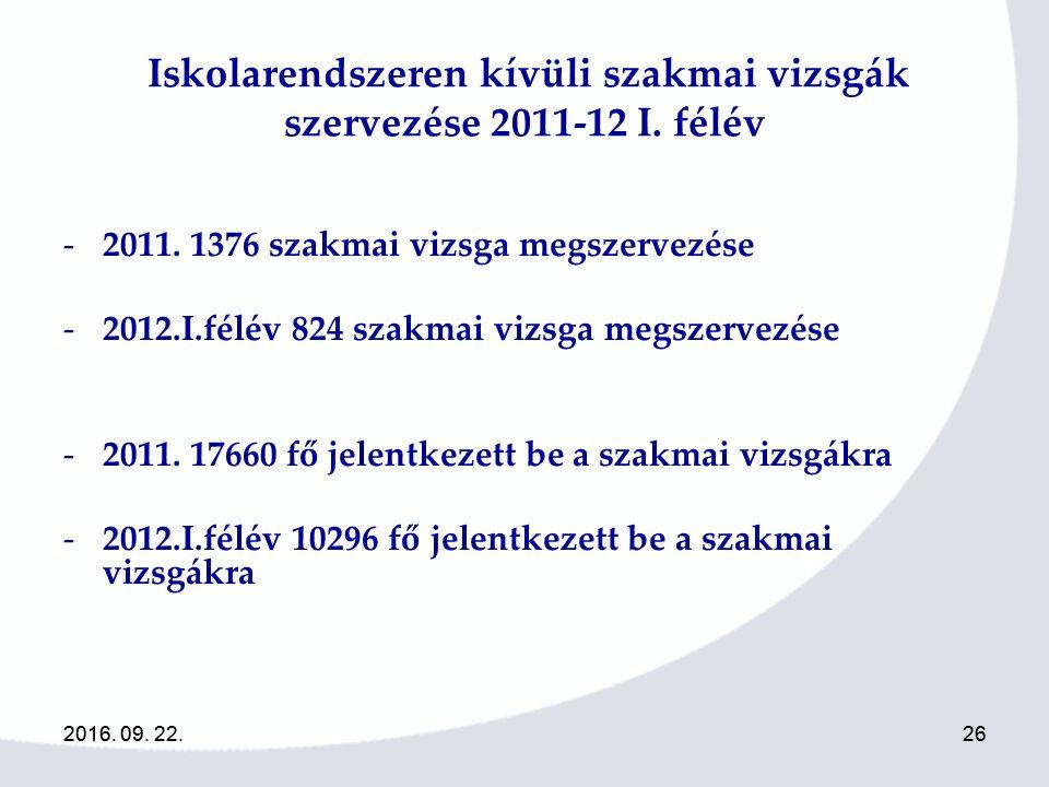 2016. 09. 22.262016. 09. 22.26 Iskolarendszeren kívüli szakmai vizsgák szervezése 2011-12 I.