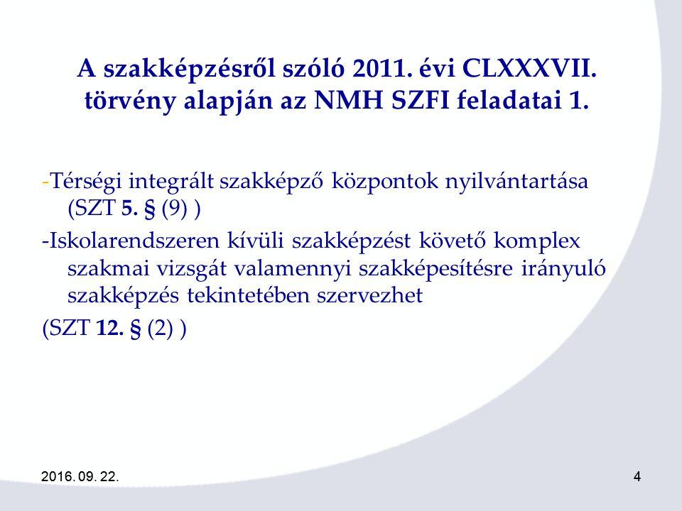 2016.09. 22.15 A szakképzésről szóló 2011. évi CLXXXVII.