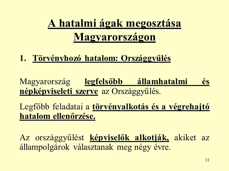 11 A hatalmi ágak megosztása Magyarországon 1.Törvényhozó hatalom: Országgyűlés Magyarország legfelsőbb államhatalmi és népképviseleti szerve az Országgyűlés.