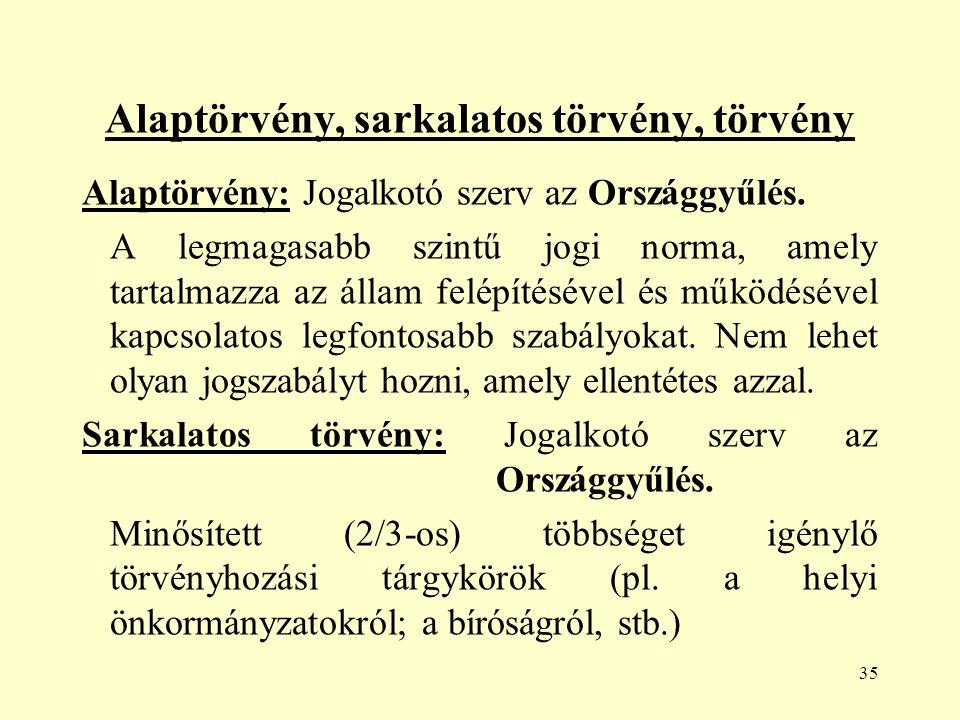 35 Alaptörvény, sarkalatos törvény, törvény Alaptörvény: Jogalkotó szerv az Országgyűlés.