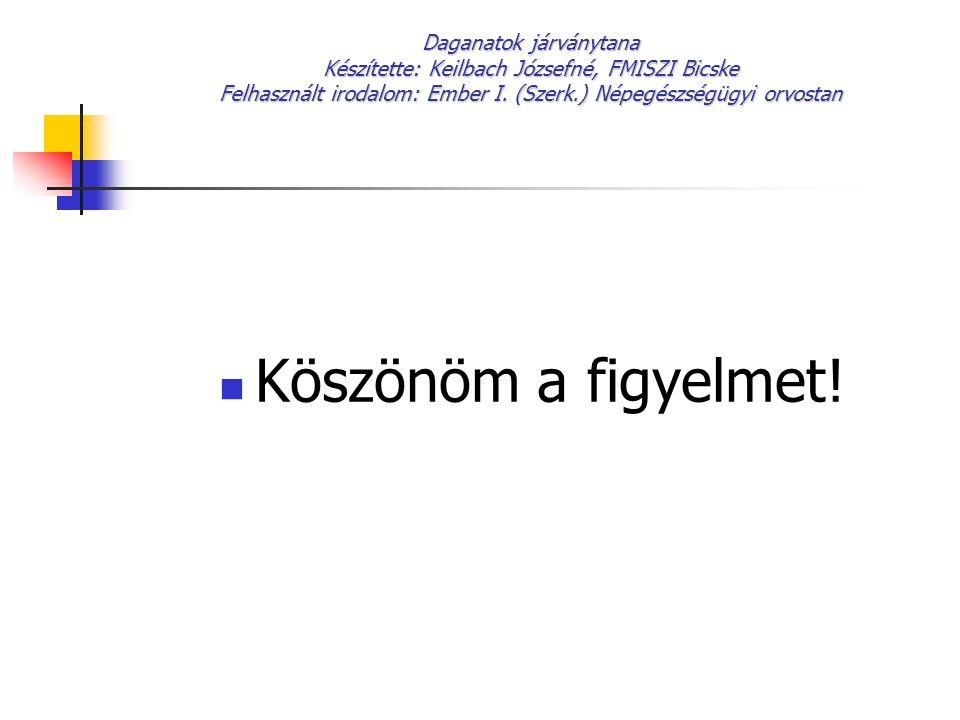Daganatok járványtana Készítette: Keilbach Józsefné, FMISZI Bicske Felhasznált irodalom: Ember I.