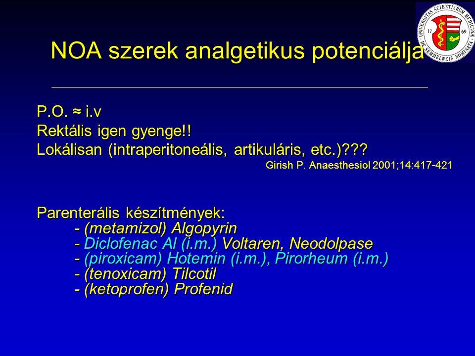 NOA szerek analgetikus potenciálja P.O. ≈ i.v Rektális igen gyenge!.