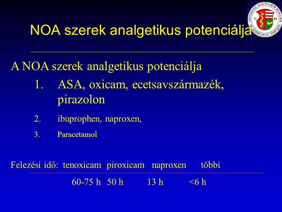 NOA szerek analgetikus potenciálja A NOA szerek analgetikus potenciálja 1.