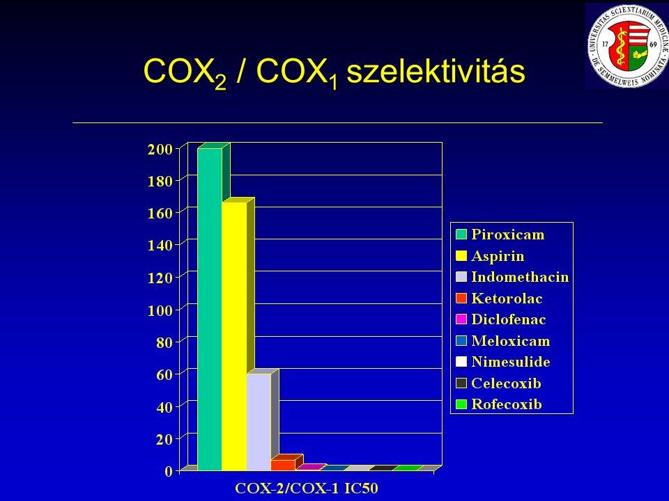 COX 2 / COX 1 szelektivitás