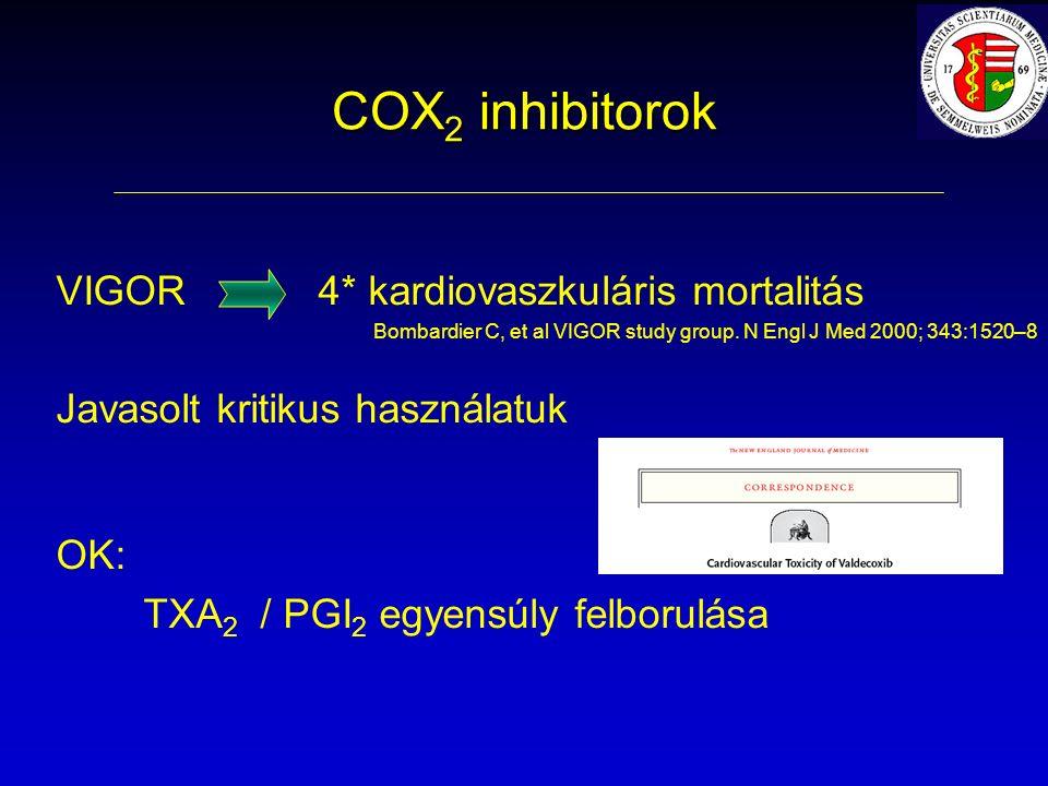 COX 2 inhibitorok VIGOR 4* kardiovaszkuláris mortalitás Bombardier C, et al VIGOR study group.