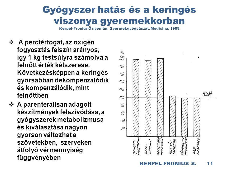 KERPEL-FRONIUS S. 11 Gyógyszer hatás és a keringés viszonya gyeremekkorban Kerpel-Fronius Ö nyomán.