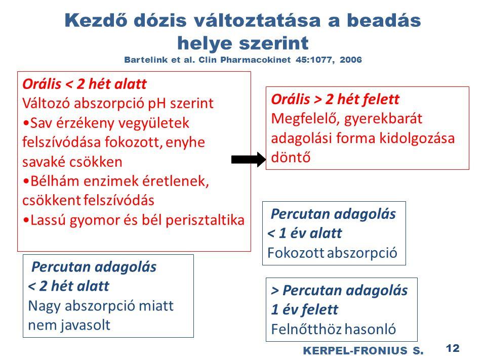 12 Kezdő dózis változtatása a beadás helye szerint Bartelink et al.