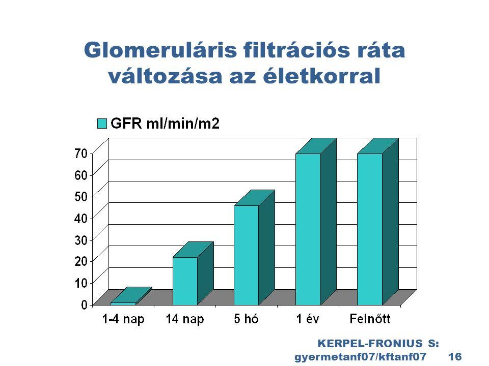 KERPEL-FRONIUS S: gyermetanf07/kftanf07 16 Glomeruláris filtrációs ráta változása az életkorral