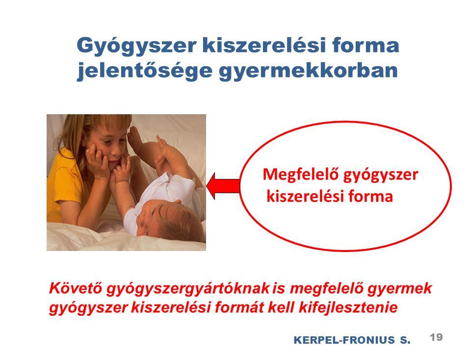 19 Gyógyszer kiszerelési forma jelentősége gyermekkorban Megfelelő gyógyszer kiszerelési forma Követő gyógyszergyártóknak is megfelelő gyermek gyógyszer kiszerelési formát kell kifejlesztenie KERPEL-FRONIUS S.