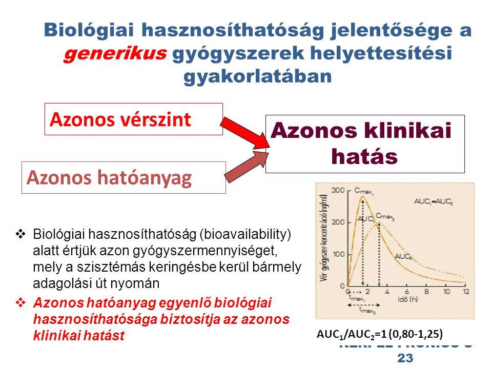 Biológiai hasznosíthatóság jelentősége a generikus gyógyszerek helyettesítési gyakorlatában  Biológiai hasznosíthatóság (bioavailability) alatt értjük azon gyógyszermennyiséget, mely a szisztémás keringésbe kerül bármely adagolási út nyomán  Azonos hatóanyag egyenlő biológiai hasznosíthatósága biztosítja az azonos klinikai hatást KERPEL-FRONIUS S 23 Azonos vérszint Azonos hatóanyag Azonos klinikai hatás AUC 1 /AUC 2 =1 (0,80-1,25)
