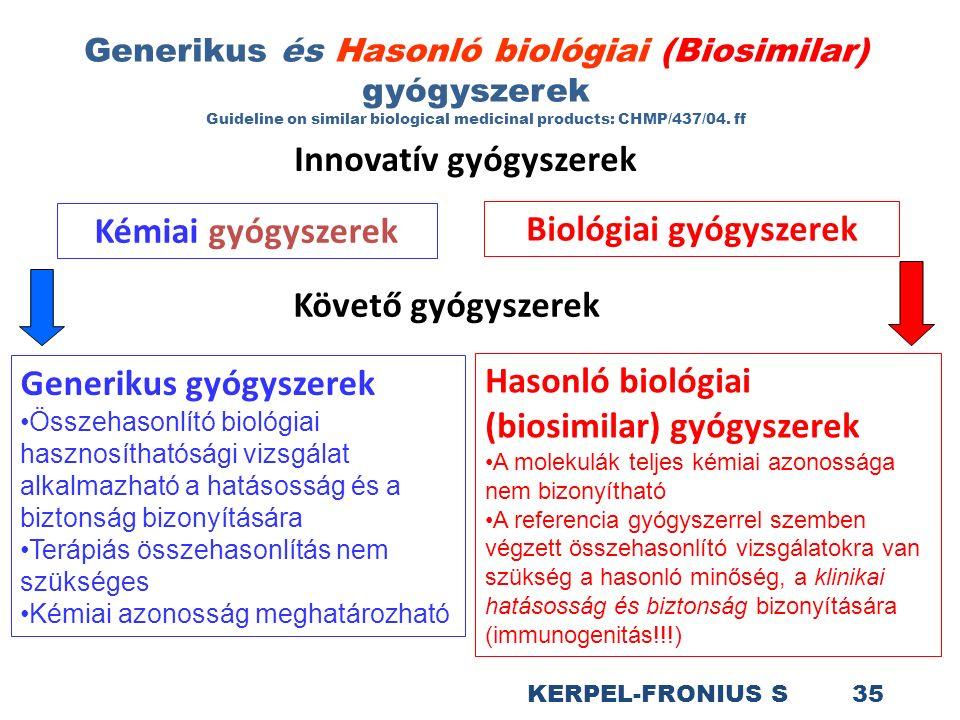 Generikus és Hasonló biológiai (Biosimilar) gyógyszerek Guideline on similar biological medicinal products: CHMP/437/04.