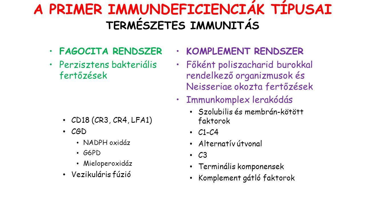 Terápia Általános :  Vérátömlesztés Csontvelő transzplantáció Gyógyszeres terápia  Immunszupresszió – Prednisolon  Vaspótlás  Thromboprofilaxis: antikoagulánsok (warfarin)  Eculizumab KOMPLEMENT INHIBITOR DEFICIENCIÁK PAROXYSMAL NOCTURNAL HEMOGLOBINURIA (PNH)