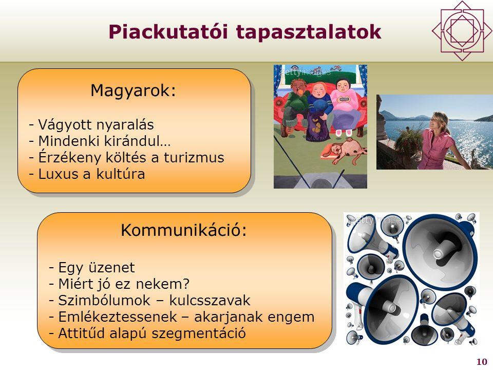 10 Piackutatói tapasztalatok Magyarok: -Vágyott nyaralás -Mindenki kirándul… -Érzékeny költés a turizmus -Luxus a kultúra Magyarok: -Vágyott nyaralás -Mindenki kirándul… -Érzékeny költés a turizmus -Luxus a kultúra Kommunikáció: -Egy üzenet -Miért jó ez nekem.