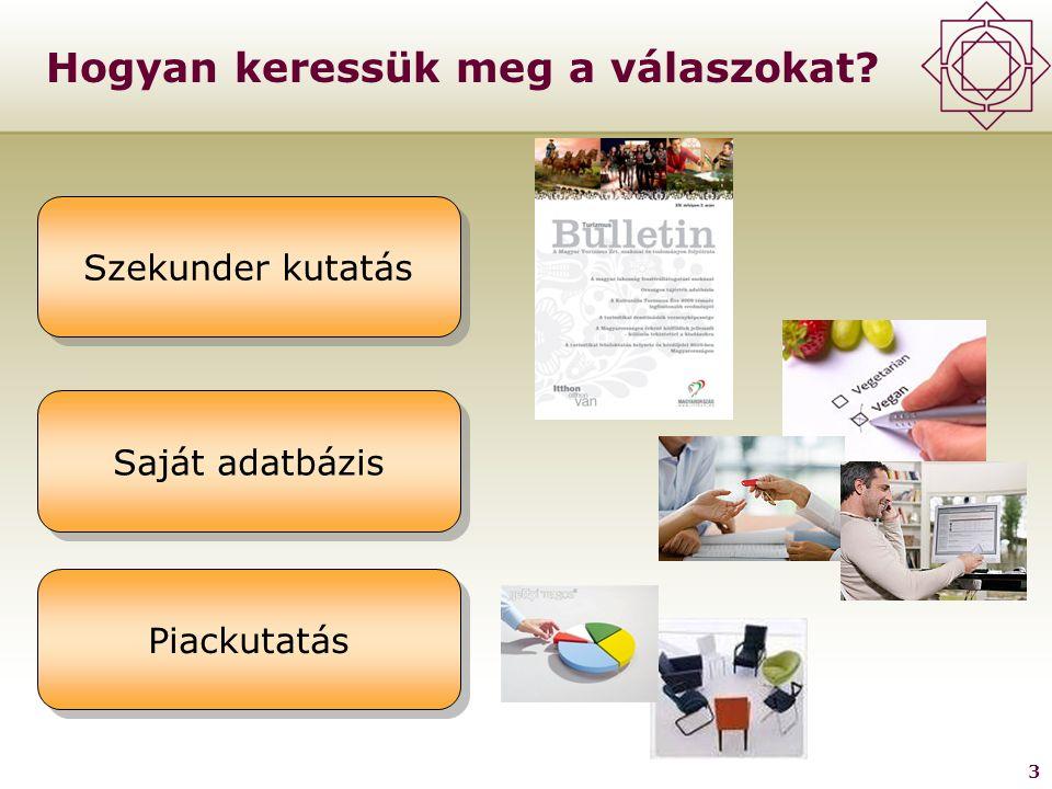 3 Hogyan keressük meg a válaszokat Szekunder kutatás Saját adatbázis Piackutatás