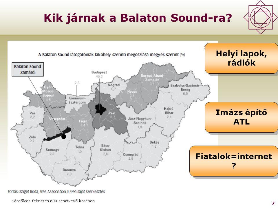 7 Kik járnak a Balaton Sound-ra. Helyi lapok, rádiók Imázs építő ATL Fiatalok=internet .