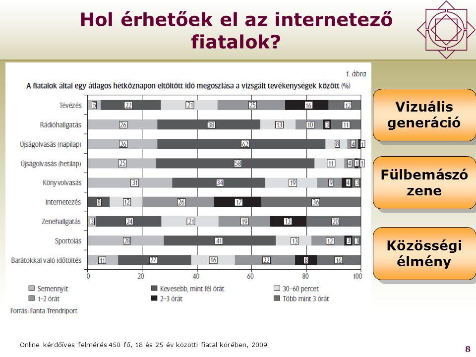 9 Miért jönnek hozzánk a külföldiek? 2009-es adatok Időskori gyógy- turizmus Ország imázs?