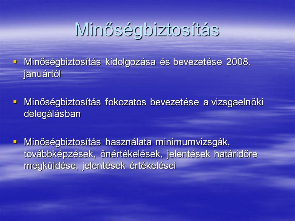 Minőségbiztosítás  Minőségbiztosítás kidolgozása és bevezetése 2008.