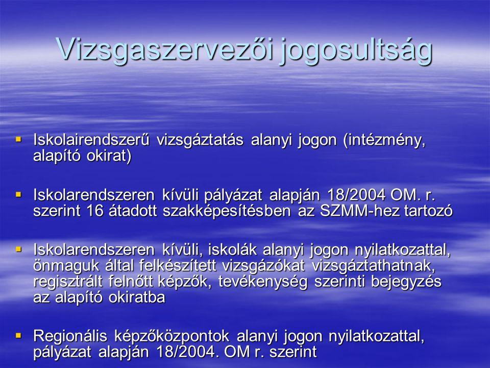 Vizsgaszervezői jogosultság  Iskolairendszerű vizsgáztatás alanyi jogon (intézmény, alapító okirat)  Iskolarendszeren kívüli pályázat alapján 18/2004 OM.