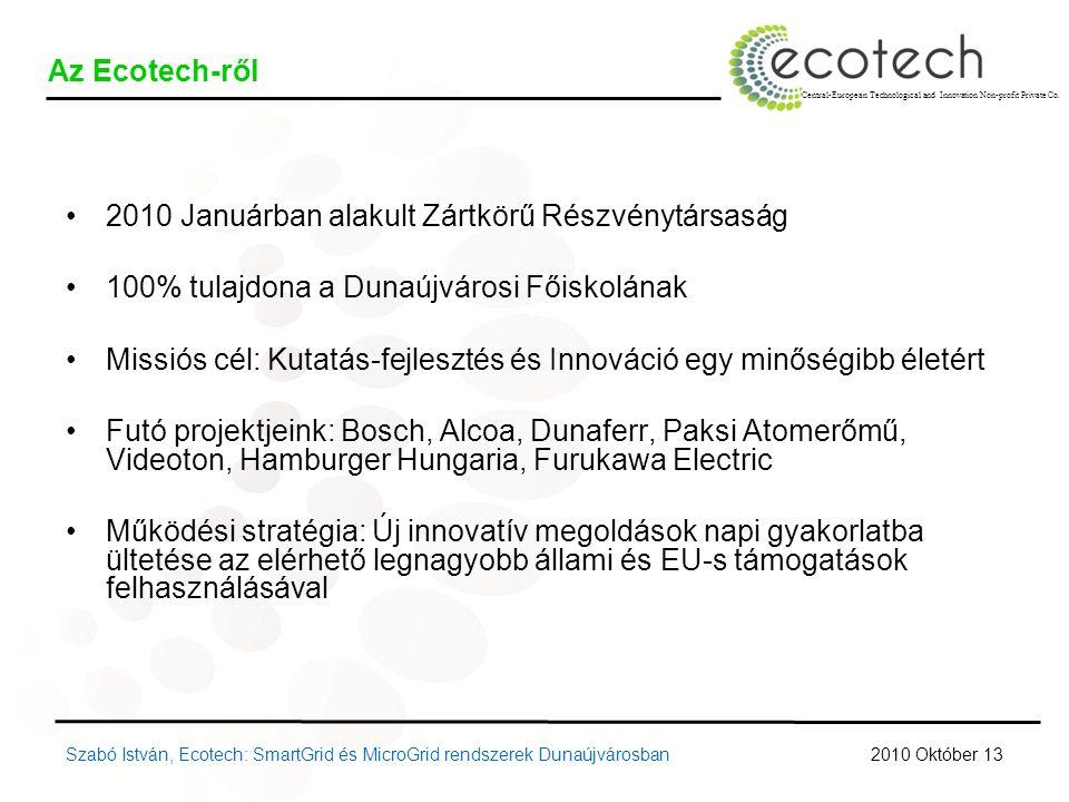 Szabó István, Ecotech: SmartGrid és MicroGrid rendszerek Dunaújvárosban 2010 Januárban alakult Zártkörű Részvénytársaság 100% tulajdona a Dunaújvárosi