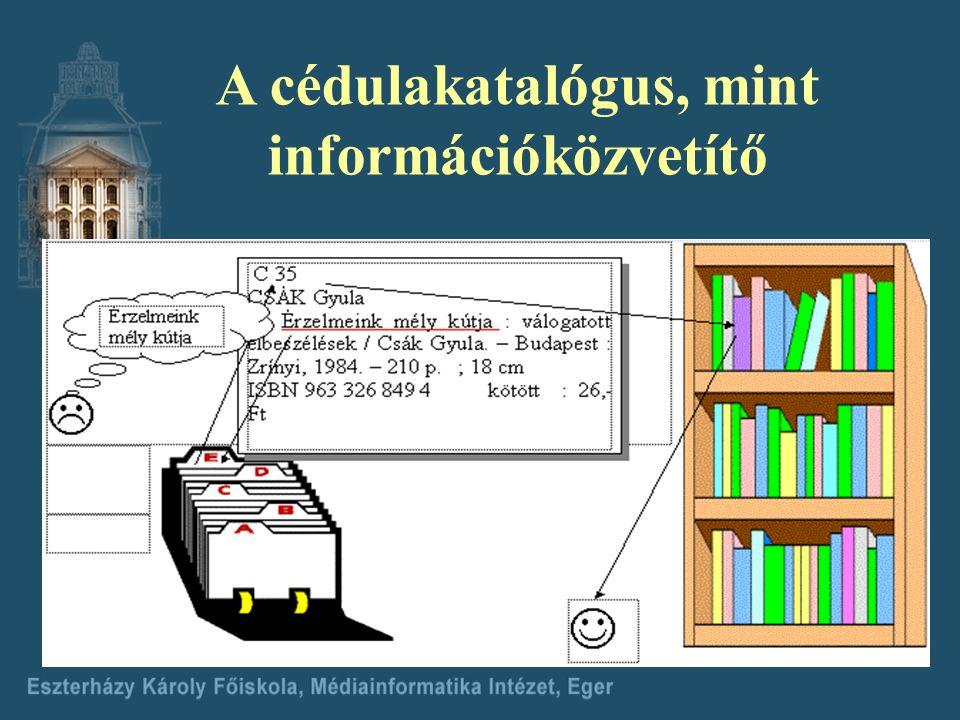 Katalógusfajták Leíró katalógus  visszakeresés formai jegyek alapján ETO rendszerű szakkatalógus  visszakeresés kódolt tartalmi jegyek alapján Tárgyszókatalógus  visszakeresés természetes emberi nyelven tartalmi jegyek alapján