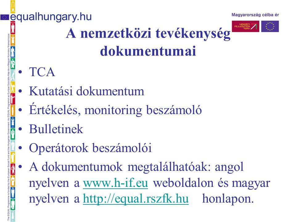 A nemzetközi tevékenység dokumentumai TCA Kutatási dokumentum Értékelés, monitoring beszámoló Bulletinek Operátorok beszámolói A dokumentumok megtalálhatóak: angol nyelven a www.h-if.eu weboldalon és magyar nyelven a http://equal.rszfk.hu honlapon.www.h-if.euhttp://equal.rszfk.hu