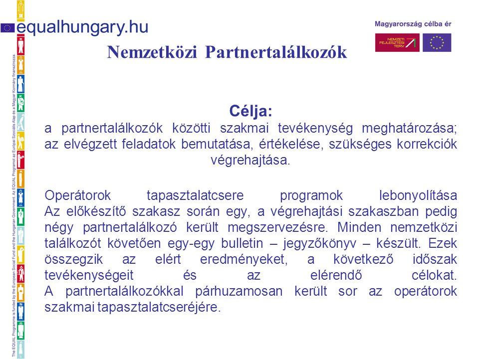 Nemzetközi Partnertalálkozók Célja: a partnertalálkozók közötti szakmai tevékenység meghatározása; az elvégzett feladatok bemutatása, értékelése, szükséges korrekciók végrehajtása.