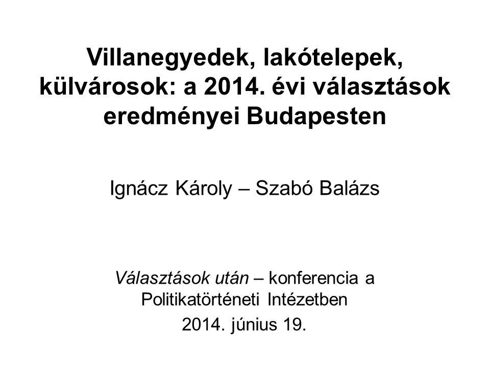 Villanegyedek, lakótelepek, külvárosok: a 2014.