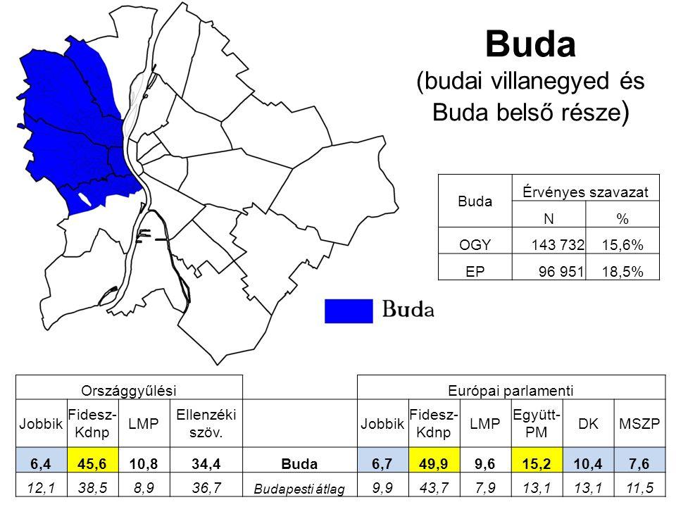 OrszággyűlésiEurópai parlamenti Jobbik Fidesz- Kdnp LMP Ellenzéki szöv.