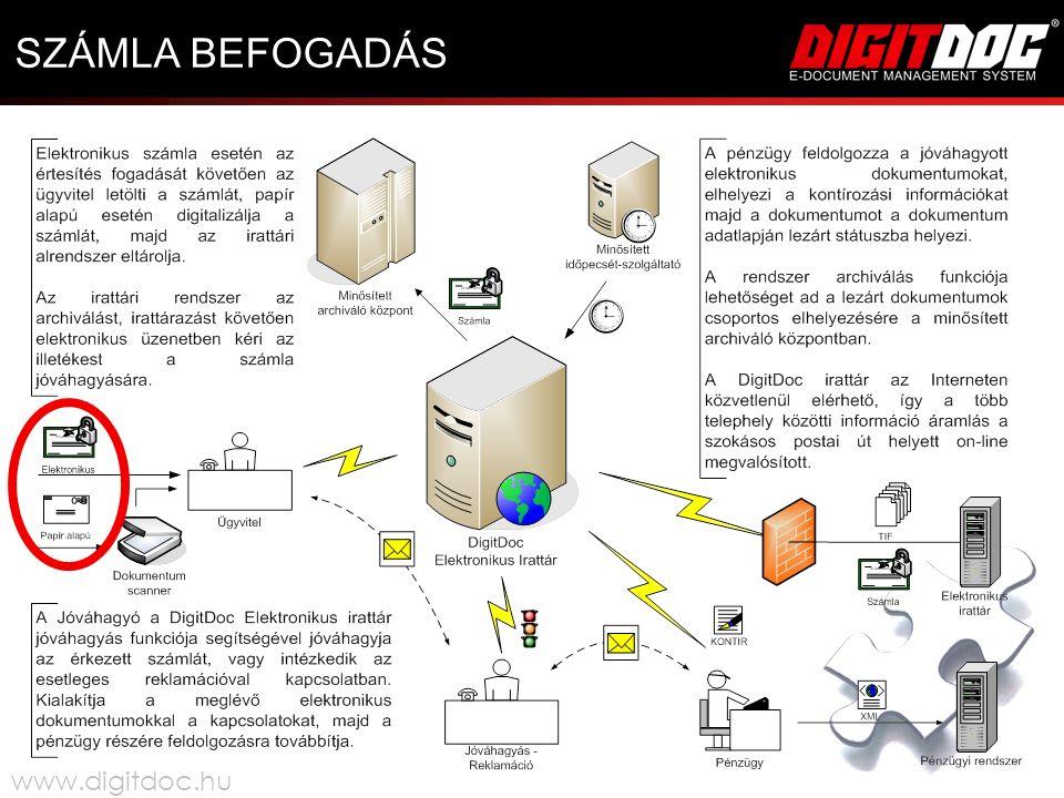 SZÁMLA BEFOGADÁS www.digitdoc.hu