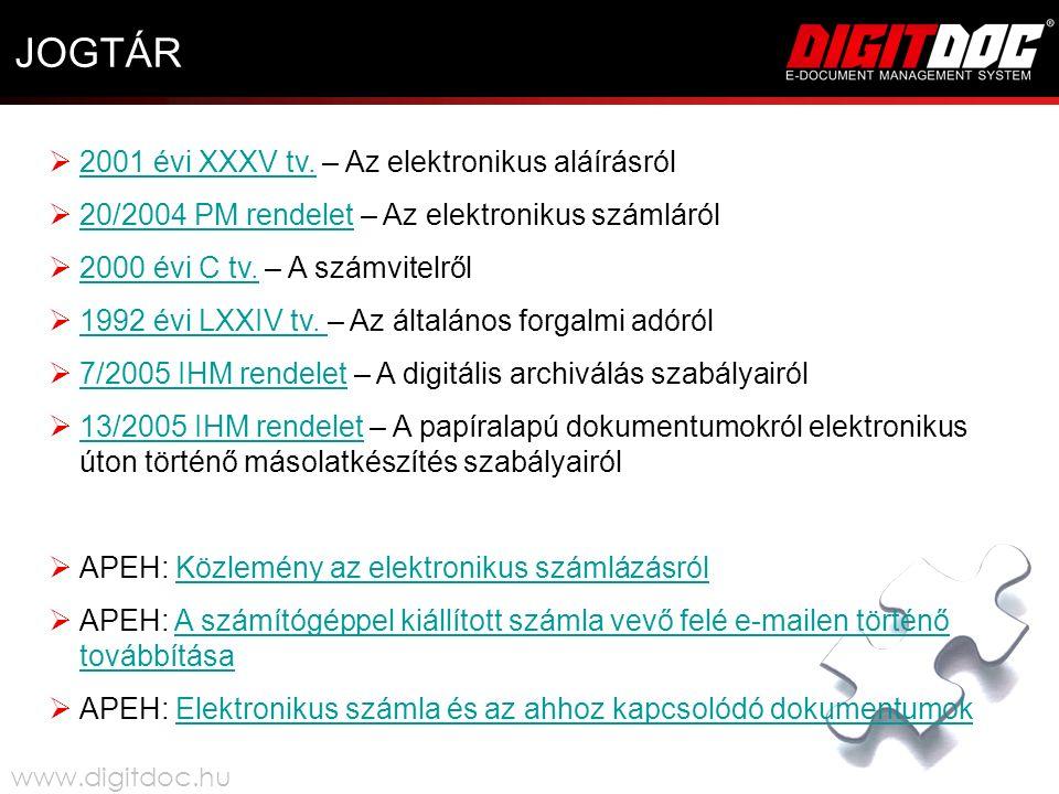 JOGTÁR  2001 évi XXXV tv. – Az elektronikus aláírásról 2001 évi XXXV tv.