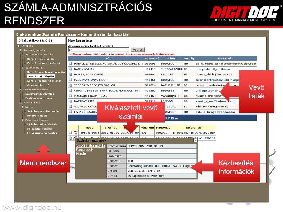 SZÁMLA-ADMINISZTRÁCIÓS RENDSZER Menü rendszer Vevő listák Kiválasztott vevő számlái Kézbesítési információk www.digitdoc.hu