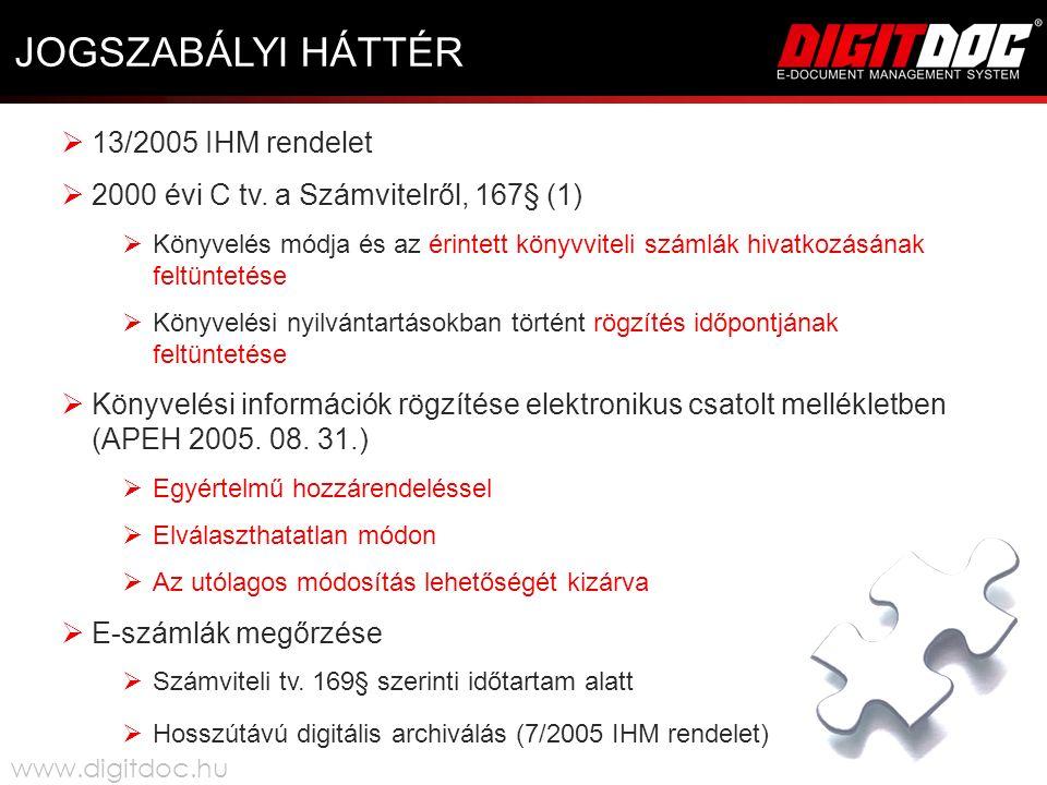  13/2005 IHM rendelet  2000 évi C tv.