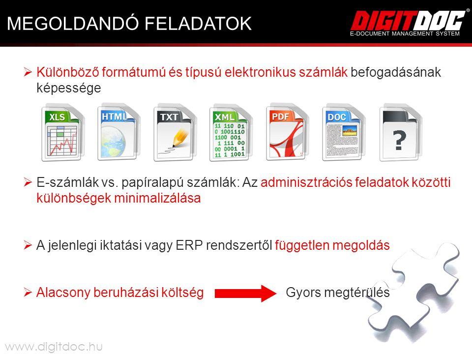  Különböző formátumú és típusú elektronikus számlák befogadásának képessége  E-számlák vs.