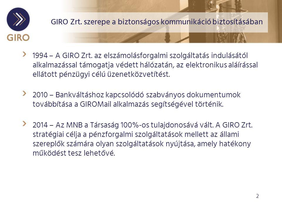 2 GIRO Zrt. szerepe a biztonságos kommunikáció biztosításában › 1994 – A GIRO Zrt.