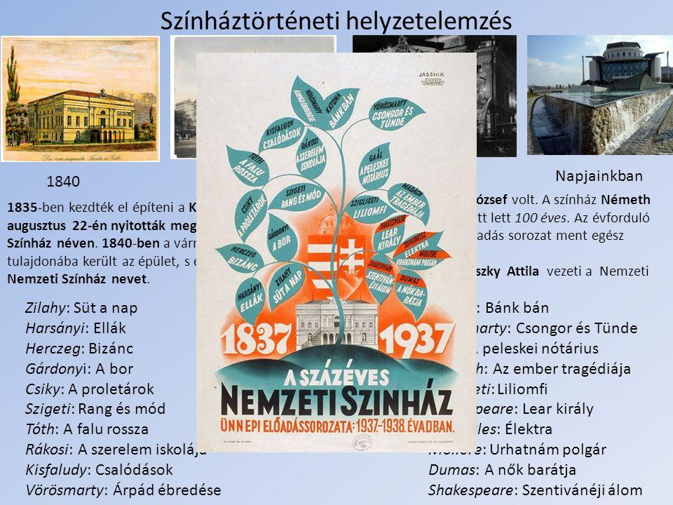 Színháztörténeti helyzetelemzés 1840 1873-761937.aug.