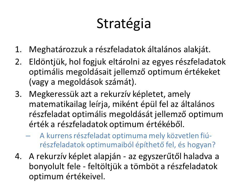 Stratégia 1.Meghatározzuk a részfeladatok általános alakját.