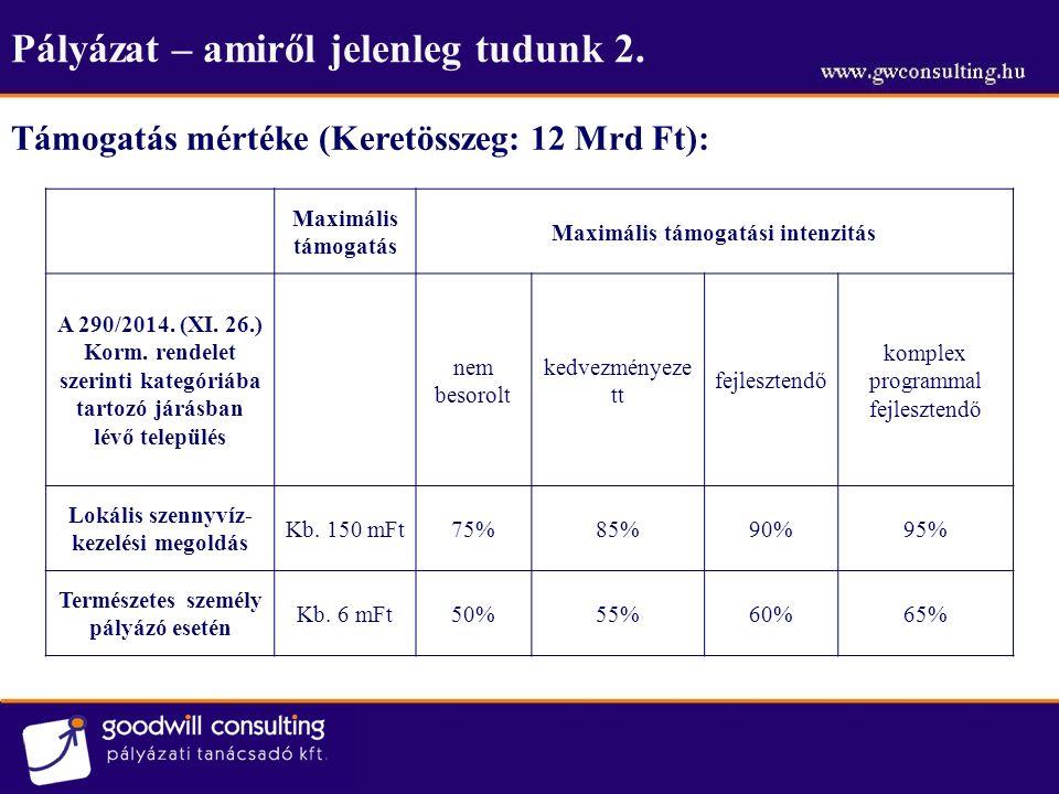 Pályázat – amiről jelenleg tudunk 2. Támogatás mértéke (Keretösszeg: 12 Mrd Ft): Maximális támogatás Maximális támogatási intenzitás A 290/2014. (XI.