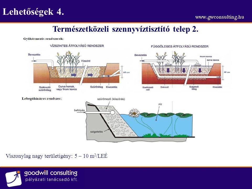 Lehetőségek 4. Természetközeli szennyvíztisztító telep 2. Viszonylag nagy területigény: 5 – 10 m 2 /LEÉ